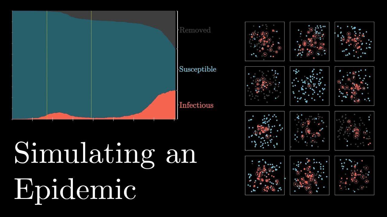Simulating an epidemic